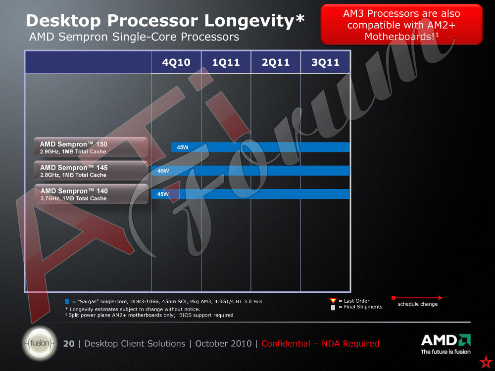 Roadmap: AMD Sempron