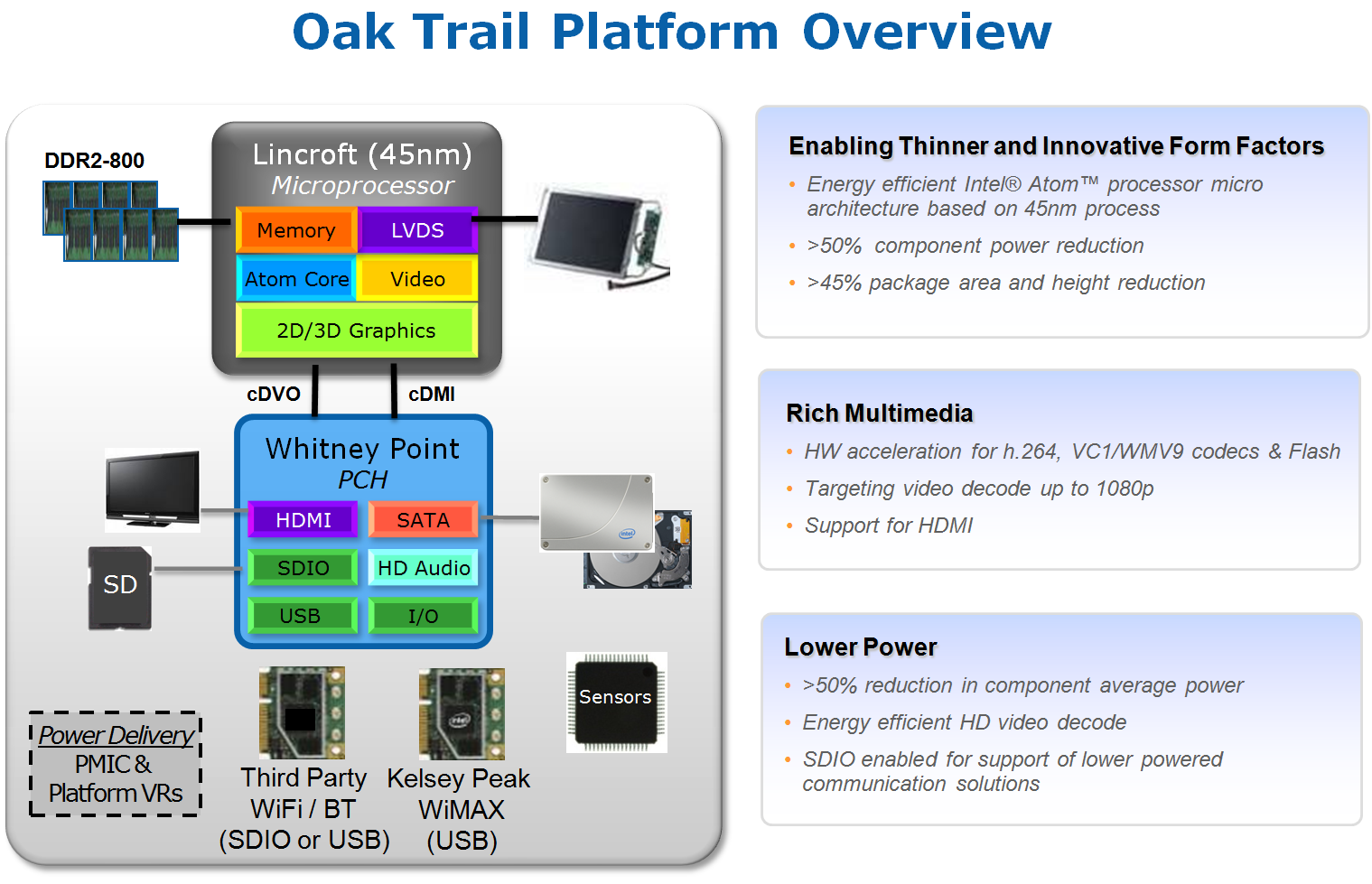 """Oak Trail""-Plattform"