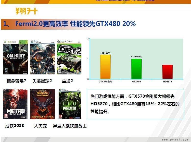 GeForce GTX 570 in asiatischem Online-Shop