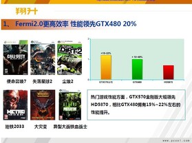GeForce GTX 570 in asiatischem Online-Shop