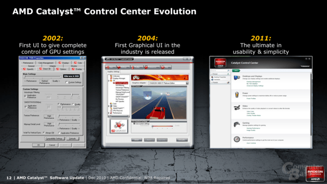 AMD Catalyst Control Center 2