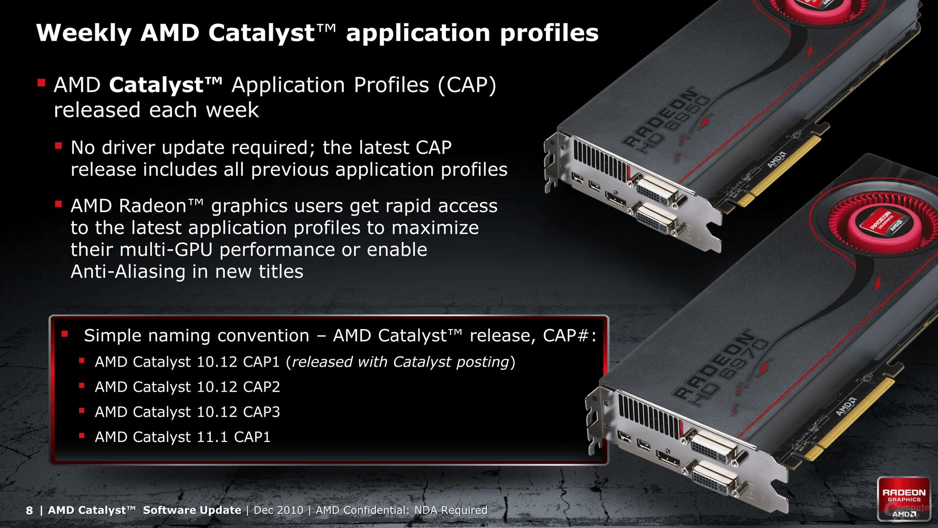 Wöchentliche Catalyst Application Profiles (CAPs)
