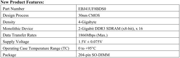 Elpida: 4-GByte-DDR3-SO-DIMMs in 30 nm