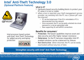 Intel Anti-Theft Technology 3.0
