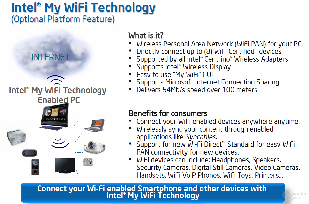 Intel My WiFi Technology