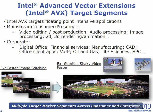 Advanced Vector Extensions