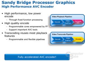 """Intels """"Sandy Bridge""""-Grafik"""