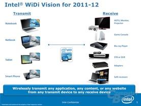 Intel Wireless Display für neue Geräte