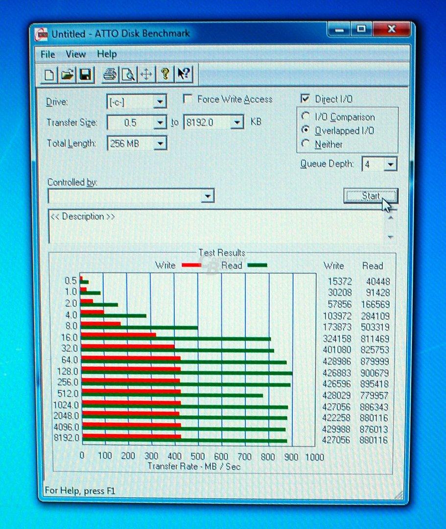 Schreib- und Leseraten eines RAID 0 aus zwei Laufwerken