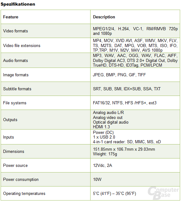 Spezifikationen Asus O!Play Mini