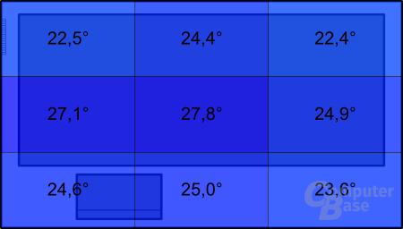 Temperatur an der Oberseite unter Last