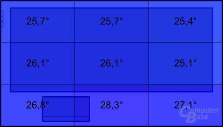 Temperaturan der Oberseite im Leerlauf