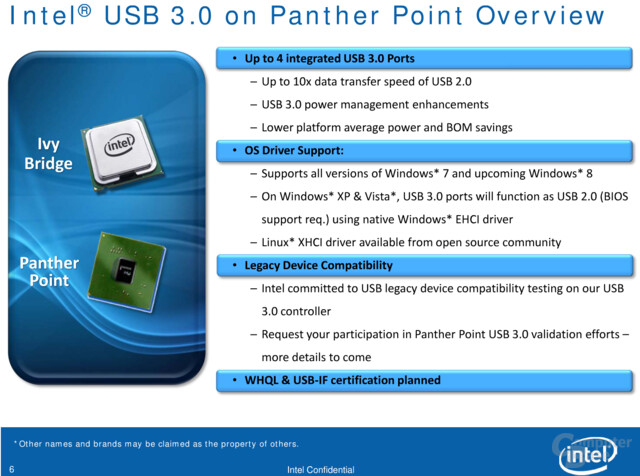 "Intels ""Panther Point""-Chipsatz mit USB 3.0"