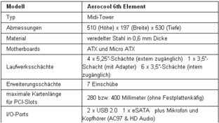 Aerocool 6th Element: Technische Daten