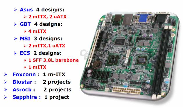 "Geplante ""Fusion""-Platinen mit AMD E-350"