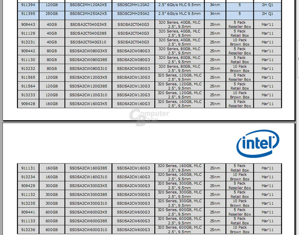 Intel SSD 510 Series und Intel SSD 320 Series