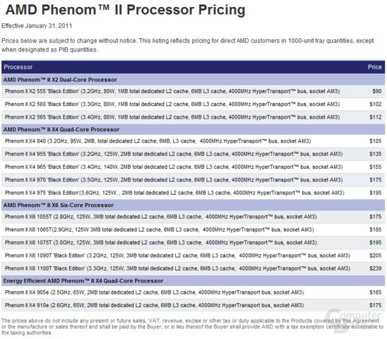 AMD-Prozessorpreise