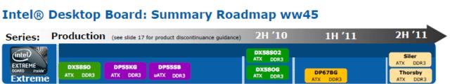 Mainboards von Intel für den High-End-Markt
