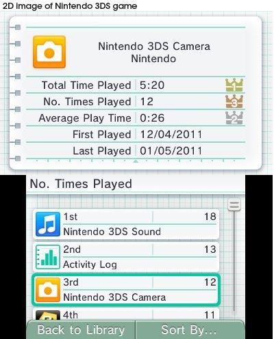 3DS Aktivitätslog