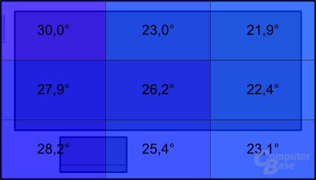 Temperatur der Oberseite bei Last