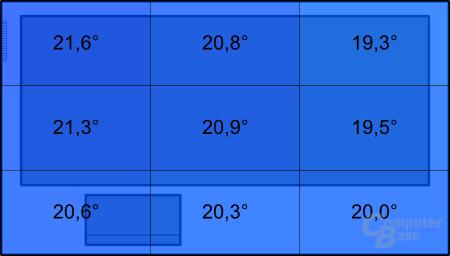 Temperatur der Oberseite im Leerlauf