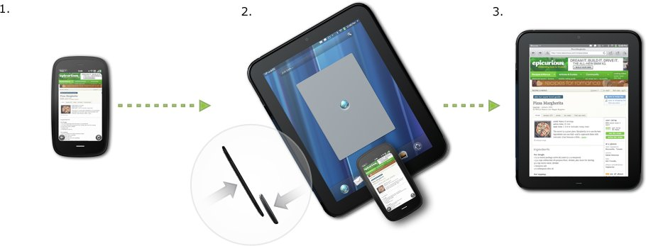 webOS-Connectivity