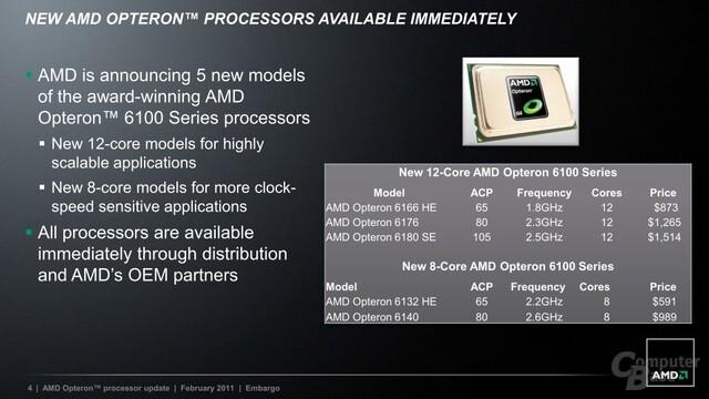 Neue Opteron-6100-Modelle von AMD