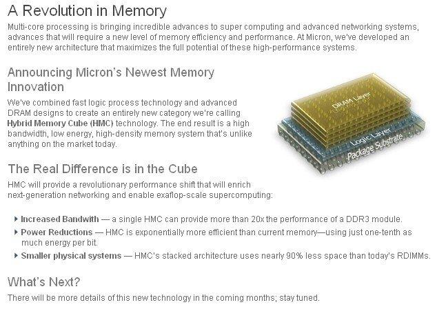 Micron Hybrid Memory Cube (HMC)
