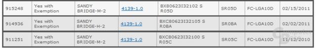 Drei Core i3 bei gleichem Takt