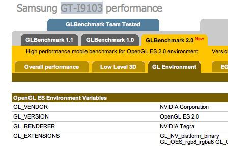 Samsung Galaxy S II: Tegra-2-Benchmark