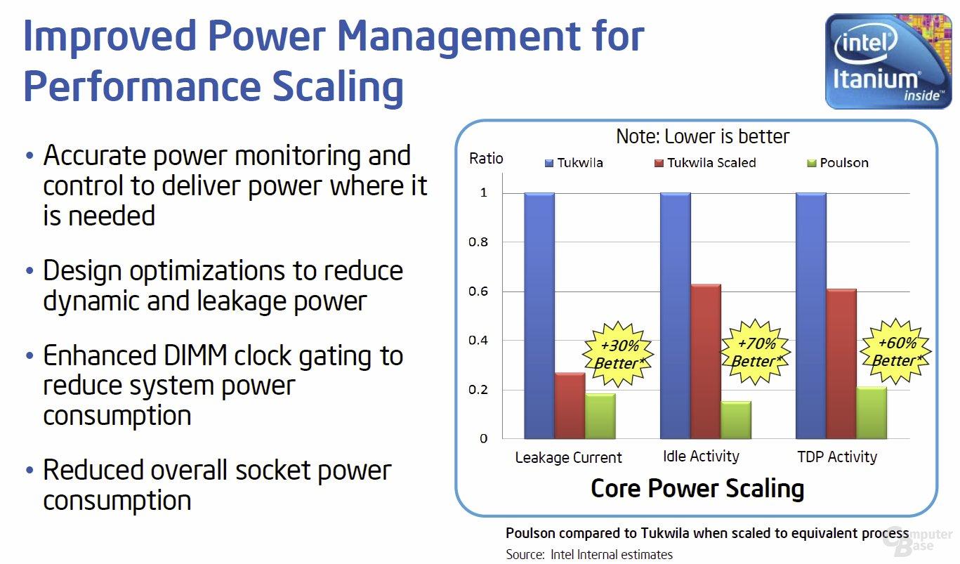 Poulson Power Management