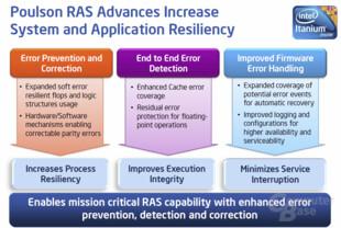 Poulson RAS-Features