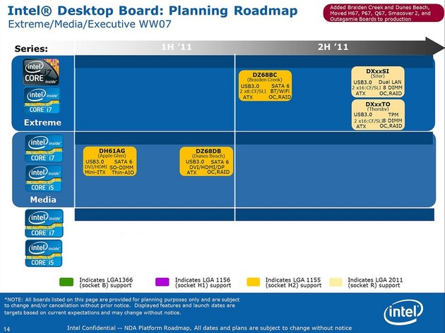 NDA-Roadmap