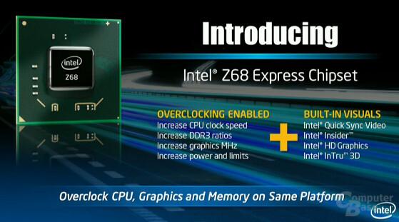 Z68-Chip