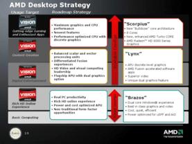 AMDs neue Desktop-Plattformen