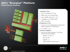 """Scorpius""-Plattform mit ""Zambezi""-CPU"
