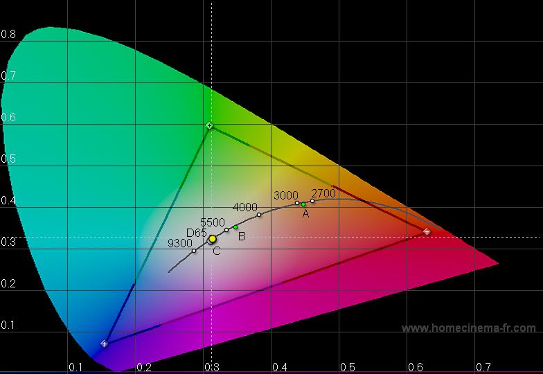"MacBook Pro 17"", glare (2011): Farben mit Apple-Profil"