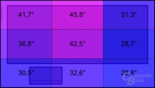 """Temperatur an der Oberseite unter Last: MacBook Pro 15"""" (2011)"""