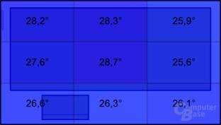 """Temperatur an der Oberseite im Leerlauf: MacBook Pro 15"""" (2011)"""