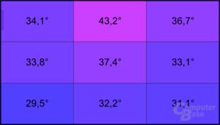 """Temperatur an der Unterseite unter Last: MacBook Pro 15"""" (2011)"""