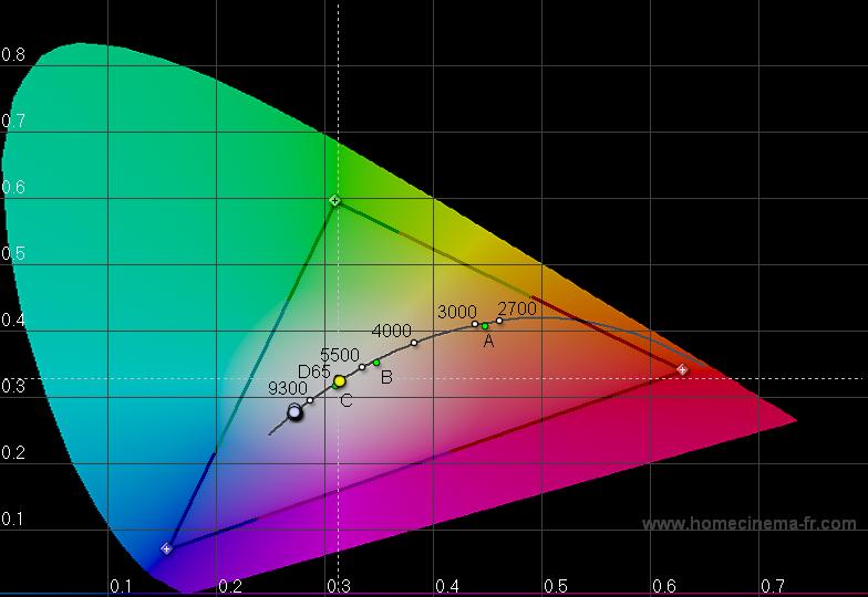 """MacBook Pro 17"""", glare (2011): Farben ohne Apple-Profil"""