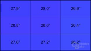 """Temperatur an der Unterseite im Leerlauf: MacBook Pro 15"""" (2011)"""