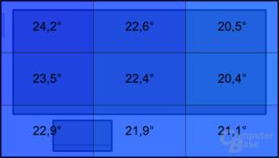 """Temperatur an der Oberseite im Leerlauf: MacBook Pro 17"""" (2011)"""