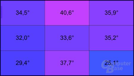 """Temperatur an der Unterseite unter Last: MacBook Pro 17"""" (2011)"""