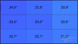 """Temperatur an der Unterseite im Leerlauf: MacBook Pro 17"""" (2011)"""