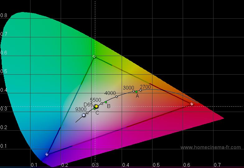 """MacBook Pro 17"""", nonglare (2011): Farben ohne Apple-Profil"""