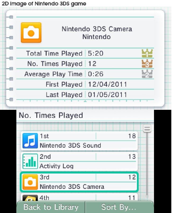 3DS - Oberfläche