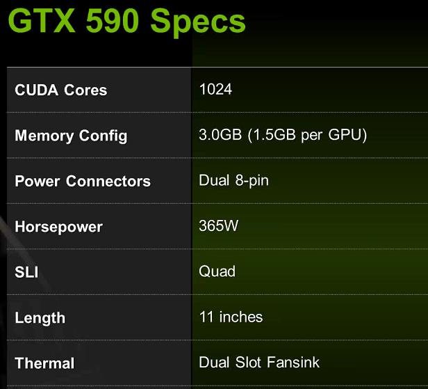 Spezifikationen der GTX 590