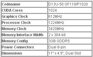 Finale Spezifikationen der GTX 590?