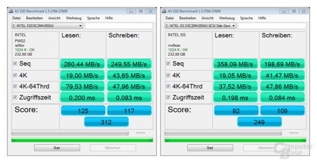 SSD 510 SATA II & SATA III